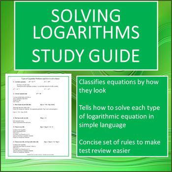 Solving Logarithms Test Review Sheet for Algebra 2