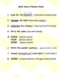 Solving Math Story Problems Chant