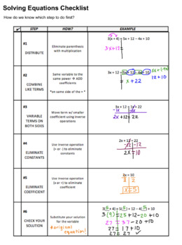 Solving Multi-Step Equations Checklist
