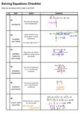 Solving Multi-Step Equations Checklist