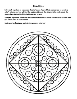 Solving Multi Step Equations Coloring Worksheet By Gordon S