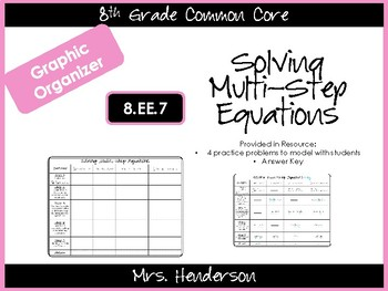 Solving Multi-Step Equations Graphic Organizer
