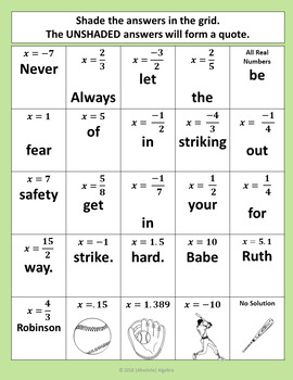 Solving Multi-Step Equations Growth Mindset Activity