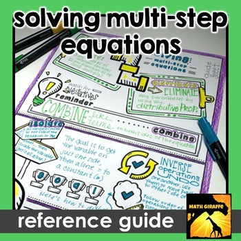 Solving Multi-Step Equations Reference Guide (Doodle Note Study Sheet)