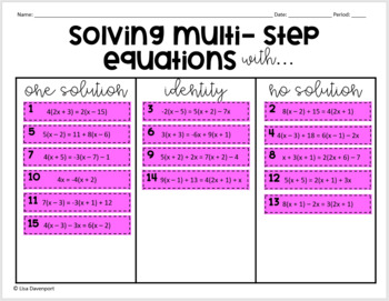 Solving Multi- Step Equations (Sorting Activity)