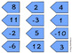 Solving Multi-Step Equations (with variables on both sides