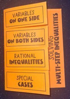 Solving Multi-Step Inequalities (Foldable)