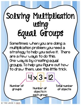 Solving Multiplication - Equal Groups