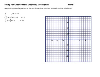 Solving Non-Linear Systems Graphically (Piecewise)