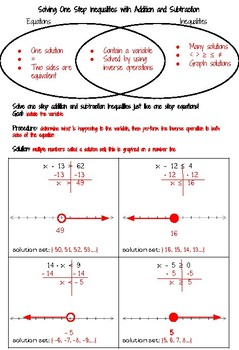 Solving One Step Addition and Subtraction Inequalities Guided Notes