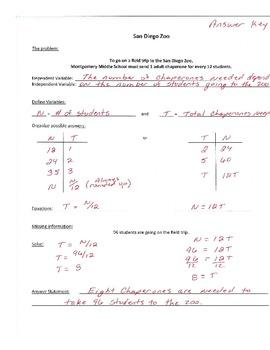 Solving One Step Equation (mult & division) tasks