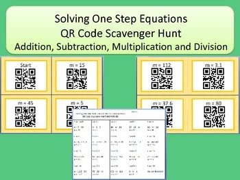 Solving One Step Equations Addition Subtraction Multiplica