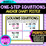 Solving One-Step Equations Anchor Chart