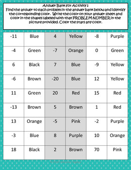 Solving One-Step Equations Color by Number Activity