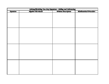 Solving One Step Equations Graphic Organizer
