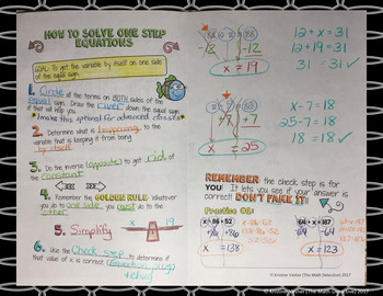 Solving One Step Equations (Separate) - Doodle Note Brochure for INBs