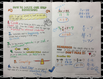 Solving One Step Equations (Separate) - Decorated Notes Brochure for INBs
