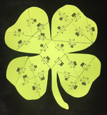 Solving One- Step Equations (Shamrock Shaped Puzzle/ St. Patrick's Day Activity)