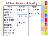 Solving One Step Equations by Addition and Subtraction PPT