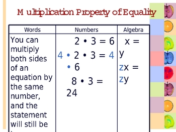 Solving One Step Equations by Multiplying and Dividing PPT