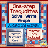 Solving One-Step Inequalities Matching Activity