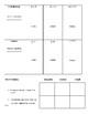 Solving One-Step Inequalities Graphic Organizer