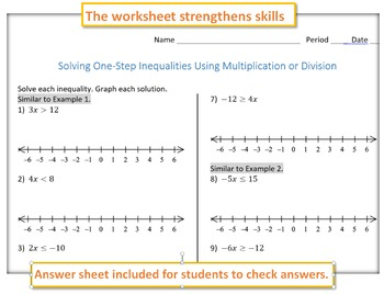 Solving One-Step Inequalities Using Multiplication and Division