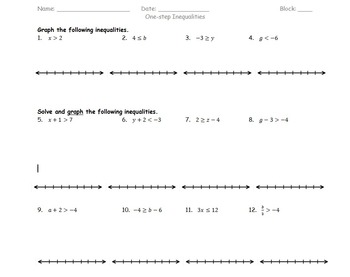 Solving One-Step Inequalities Worksheet by swolf017 | TpT