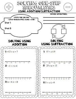 Solving One-Step Inequalities using Addition/Subtraction Sketch Notes & Practice