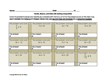 Solving One-Step Integer Inequalities with Tree Map & Quick Check