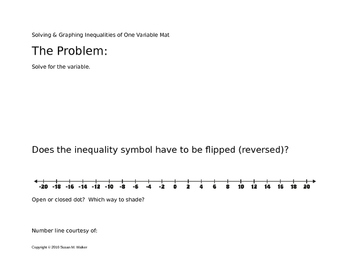 Solving One-Variable Inequalities White Board or Overhead Transparency Template