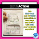 Solving One-Variable MULTI-STEP EQUATIONS *Flowchart* Graphic Organizer