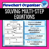 Solving One-Variable MULTI-STEP EQUATIONS *Flowchart* Grap