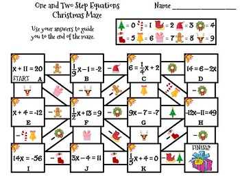 Solving One and Two Step Equations Activity: Christmas Math Maze