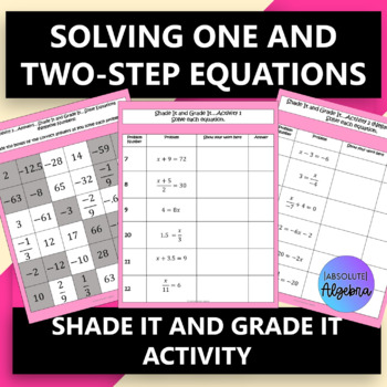 Solving One- and Two- Step Equations