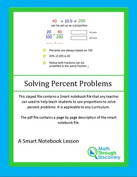 Middle School:  Solving Percent Problems