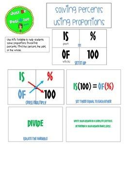 Solving Percents using Proportions