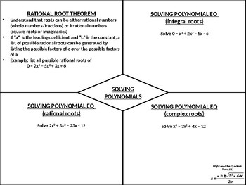 Solving Polynomial Equations Graphic Organizer