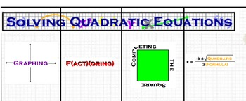 Solving Quadratic Equations Foldable