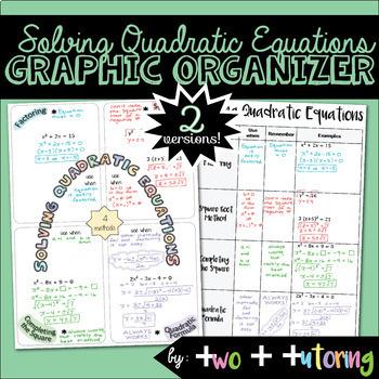 Solving Quadratic Equations Graphic Organizer {two versions!}