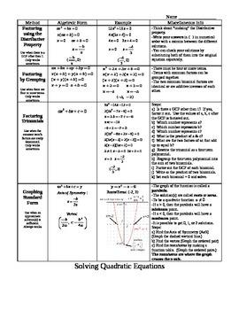 Solving Quadratic Equations Handout Word version