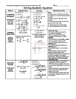 Solving Quadratic Equations Handout pdf version