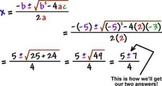 Solving Quadratic Equations (Notes + 40 problems)
