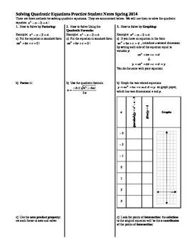 Solving Quadratic Equations Practice Student Notes Spring 2014 (Editable)