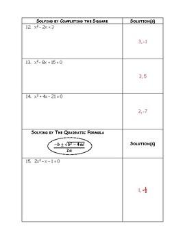 Solving Quadratic Equations - Review of Methods