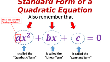 Solving Quadratic Equations by Completing the Square Method