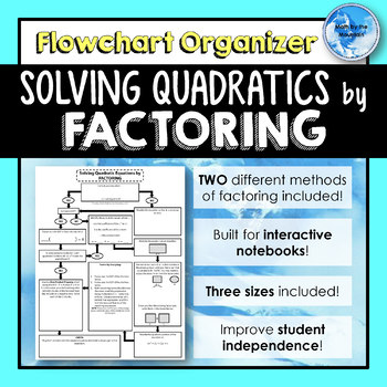Solving Quadratic Equations By Factoring Flowchart Graphic Organizer