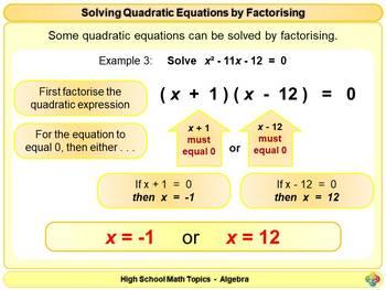 Solving Quadratic Equations by Factorising for High School Math