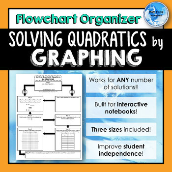 Solving Quadratic Equations by GRAPHING *Flowchart* Graphic Organizer