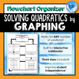 Solving Quadratic Equations by GRAPHING *Flowchart* Graphi